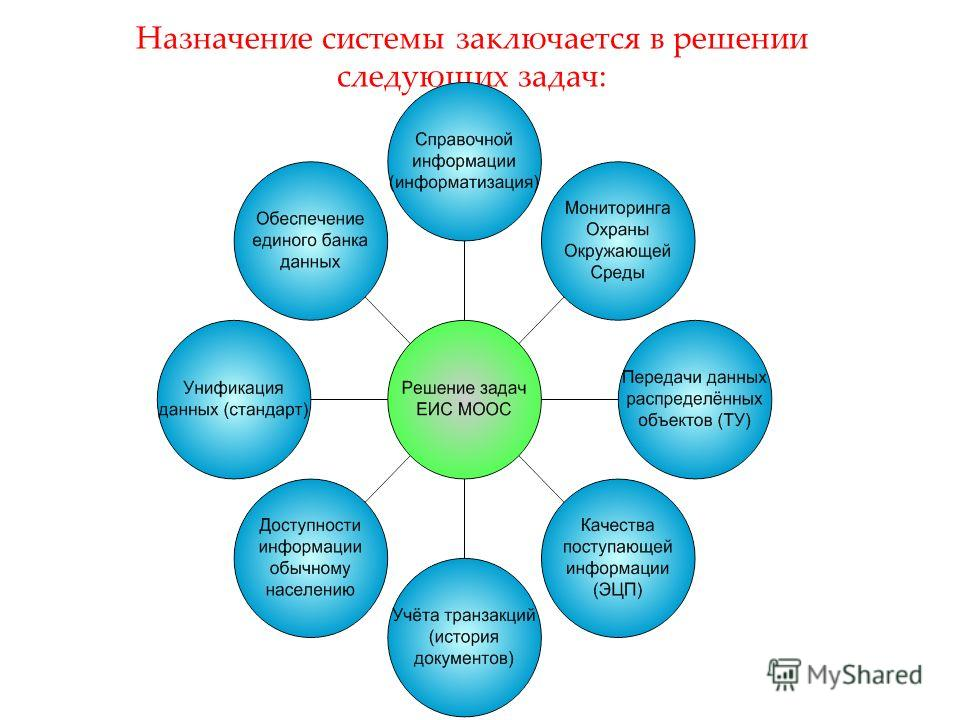 Министерства охраны окружающей среды