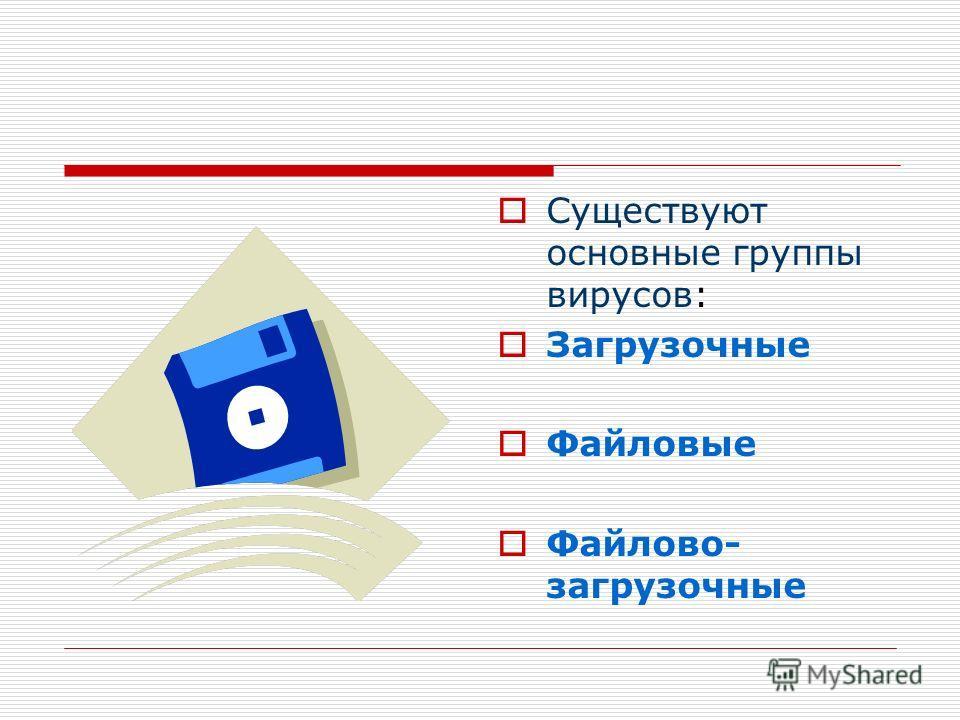 Существуют основные группы вирусов: Загрузочные Файловые Файлово- загрузочные