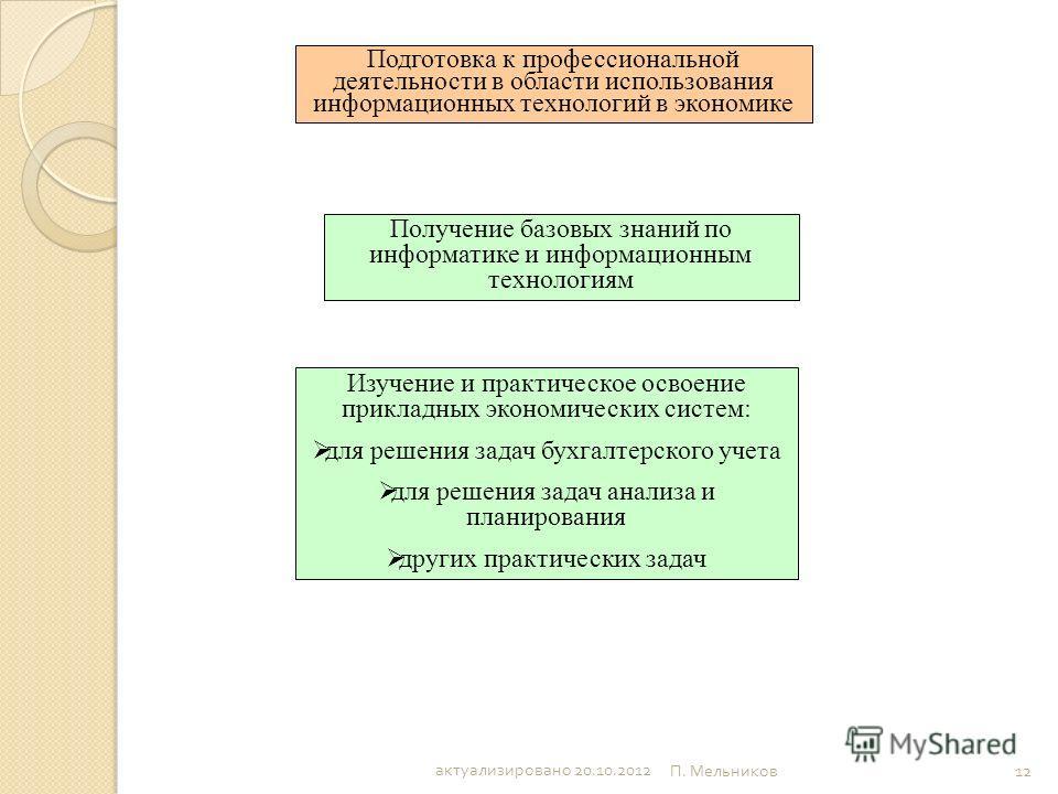 П. Мельников 12 Подготовка к профессиональной деятельности в области использования информационных технологий в экономике Получение базовых знаний по информатике и информационным технологиям Изучение и практическое освоение прикладных экономических си