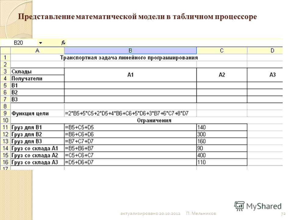 П. Мельников 72 Представление математической модели в табличном процессоре актуализировано 20.10.2012