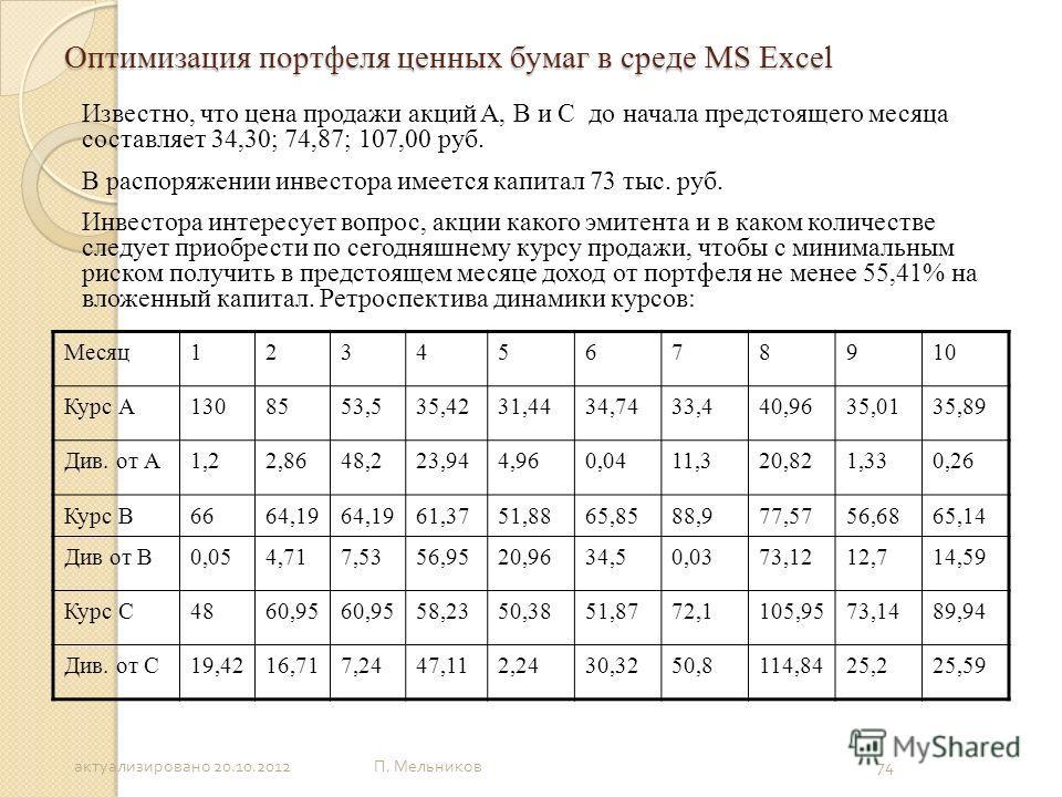П. Мельников 74 Оптимизация портфеля ценных бумаг в среде MS Excel Известно, что цена продажи акций A, B и C до начала предстоящего месяца составляет 34,30; 74,87; 107,00 руб. В распоряжении инвестора имеется капитал 73 тыс. руб. Инвестора интересует