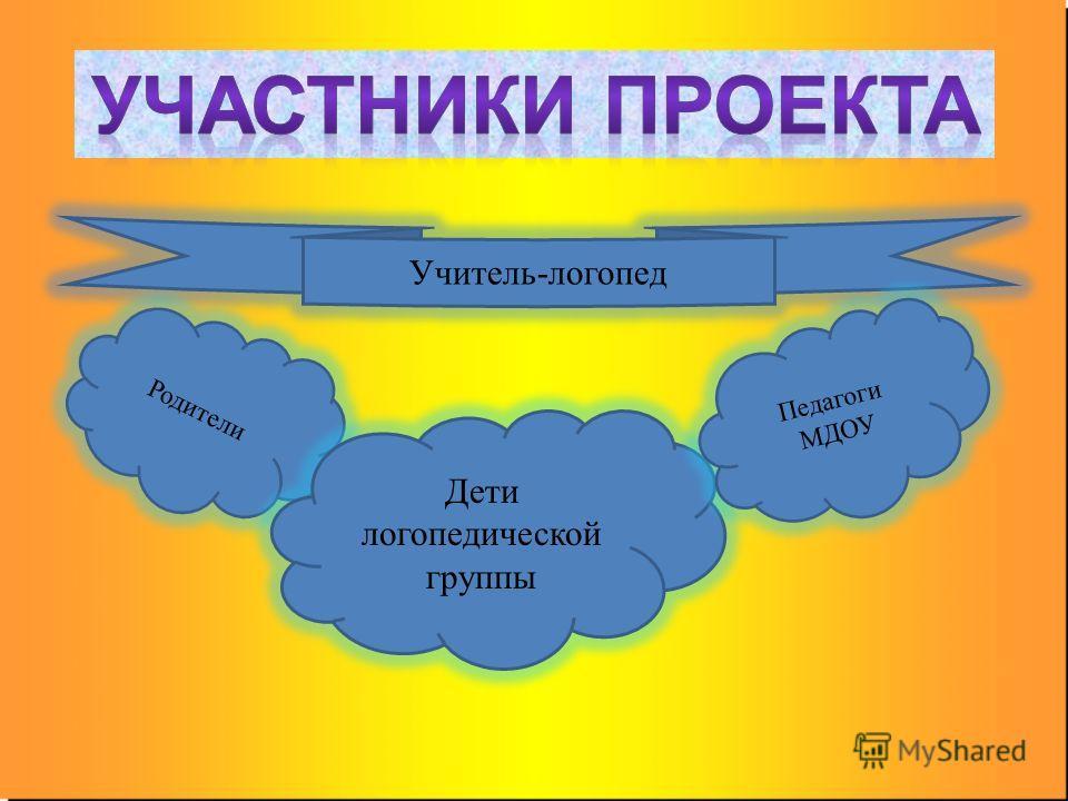 Учитель-логопед Родители Дети логопедической группы Педагоги МДОУ