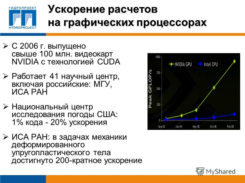 Ускорение расчетов на графических процессорах С 2006 г. выпущено свыше 100 млн. видеокарт NVIDIA с технологией CUDA Работает 41 научный центр, включая российские: МГУ, ИСА РАН Национальный центр исследования погоды США: 1% кода - 20% ускорения ИСА РА