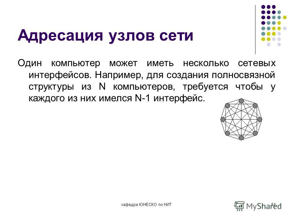 Адресация узлов сети Один компьютер может иметь несколько сетевых интерфейсов. Например, для создания полносвязной структуры из N компьютеров, требуется чтобы у каждого из них имелся N-1 интерфейс. кафедра ЮНЕСКО по НИТ51