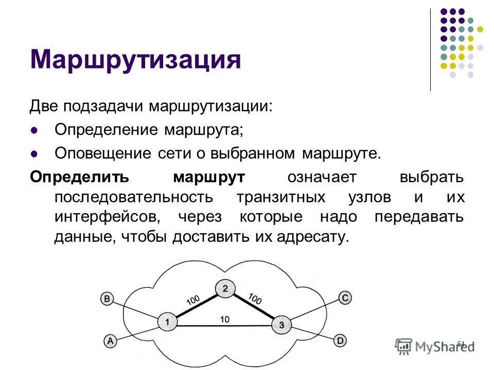 Маршрутизация Две подзадачи маршрутизации: Определение маршрута; Оповещение сети о выбранном маршруте. Определить маршрут означает выбрать последовательность транзитных узлов и их интерфейсов, через которые надо передавать данные, чтобы доставить их