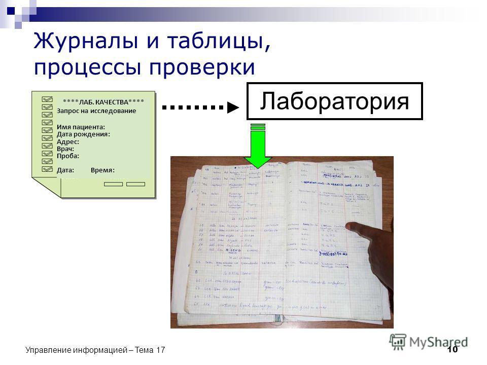 Журналы и таблицы, процессы проверки Лаборатория 10 Управление информацией – Тема 17 ****ЛАБ. КАЧЕСТВА**** Запрос на исследование Имя пациента: Дата рождения: Адрес: Врач: Проба: Дата: Время: