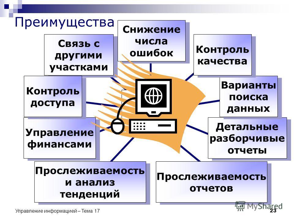 управление информацией курсовая