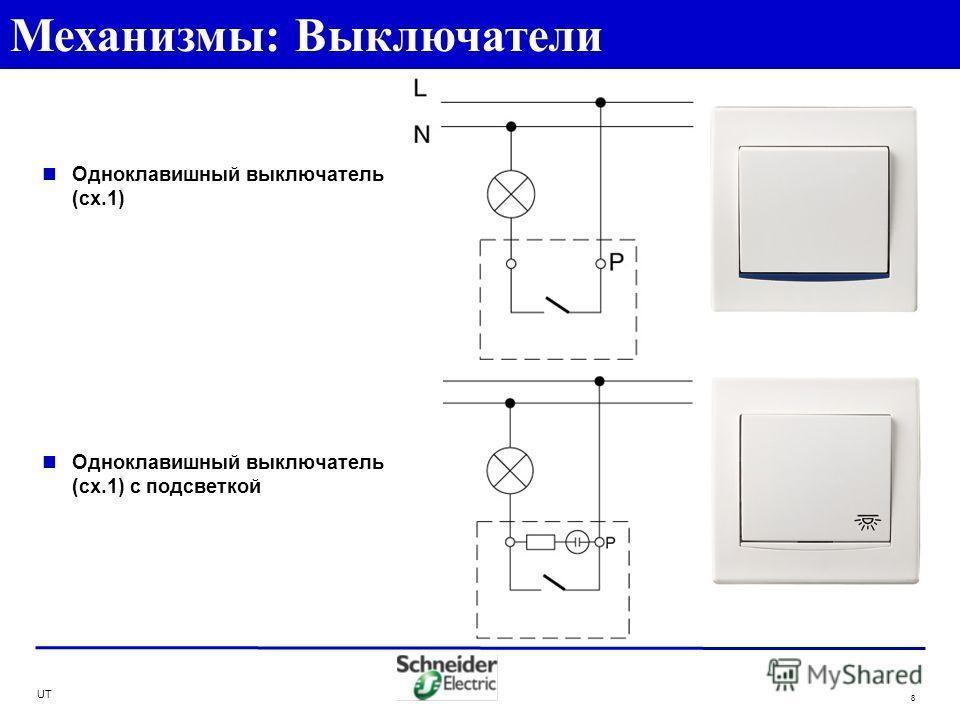 UT 8 Одноклавишный выключатель (сх.1) Одноклавишный выключатель (сх.1) с подсветкой Механизмы: Выключатели