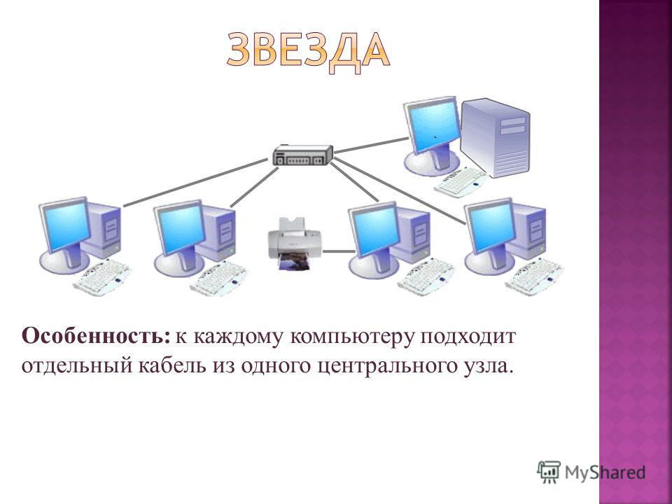Особенность: к каждому компьютеру подходит отдельный кабель из одного центрального узла.