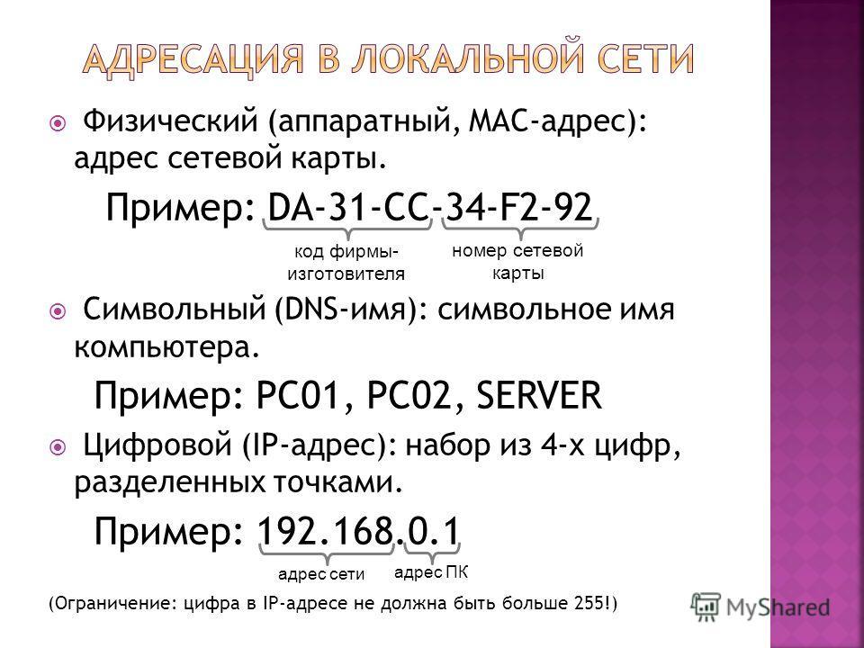 Физический (аппаратный, MAC-адрес): адрес сетевой карты. Пример: DA-31-CC-34-F2-92 Символьный (DNS-имя): символьное имя компьютера. Пример: PC01, PC02, SERVER Цифровой (IP-адрес): набор из 4-х цифр, разделенных точками. Пример: 192.168.0.1 (Ограничен