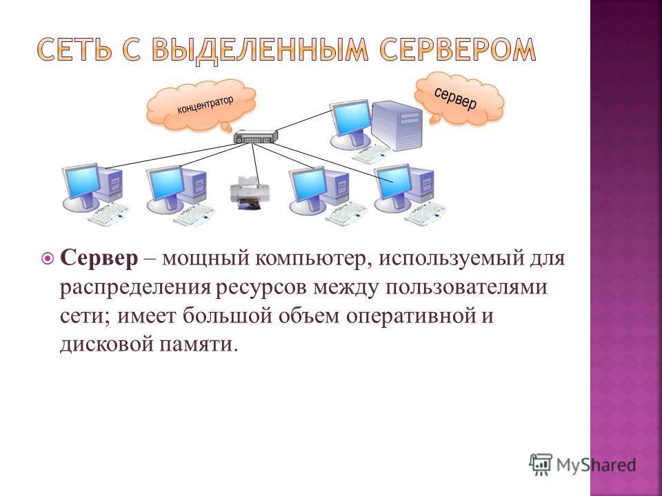 сервер концентратор Сервер – мощный компьютер, используемый для распределения ресурсов между пользователями сети; имеет большой объем оперативной и дисковой памяти.