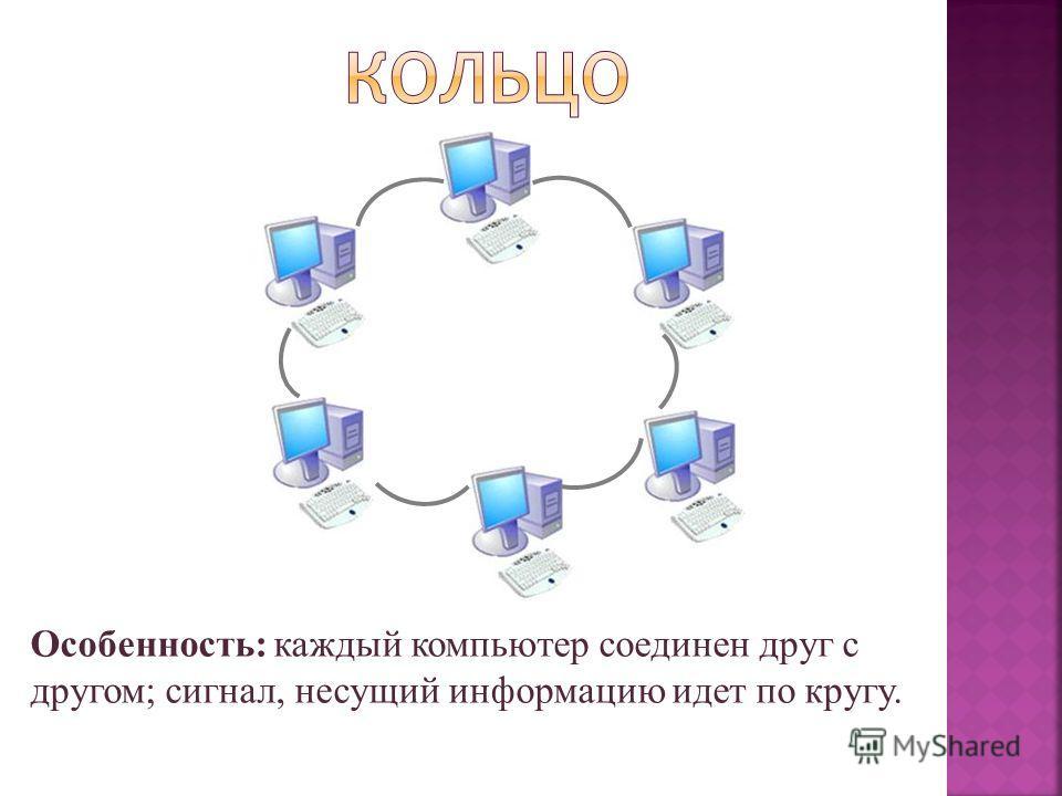 Особенность: каждый компьютер соединен друг с другом; сигнал, несущий информацию идет по кругу.