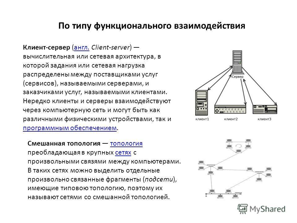 По типу функционального взаимодействия Клиент-сервер (англ. Client-server) вычислительная или сетевая архитектура, в которой задания или сетевая нагрузка распределены между поставщиками услуг (сервисов), называемыми серверами, и заказчиками услуг, на