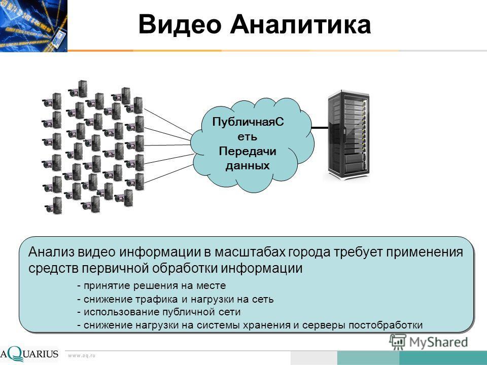 Видео Аналитика Анализ видео информации в масштабах города требует применения средств первичной обработки информации - принятие решения на месте - снижение трафика и нагрузки на сеть - использование публичной сети - снижение нагрузки на системы хране