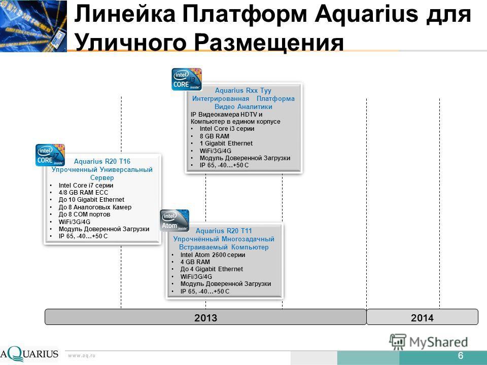 Линейка Платформ Aquarius для Уличного Размещения 2013 6 Aquarius R20 T16 Упрочненный Универсальный Сервер Intel Core i7 серии 4/8 GB RAM ECC До 10 Gigabit Ethernet До 8 Аналоговых Камер До 8 СOM портов WiFi/3G/4G Модуль Доверенной Загрузки IP 65, -4