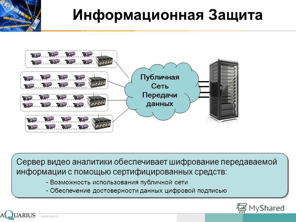 Публичная Сеть Передачи данных ГОСТ Сервер видео аналитики обеспечивает шифрование передаваемой информации с помощью сертифицированных средств: - Возможность использования публичной сети - Обеспечение достоверности данных цифровой подписью Сервер вид