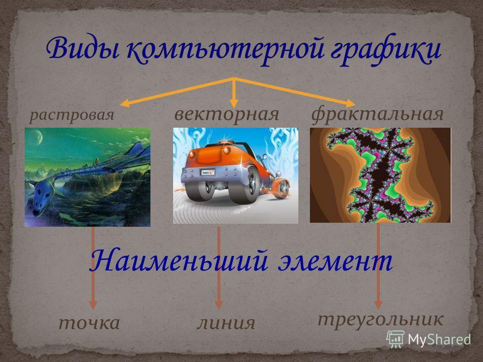 Компьютерная графика - это область информатики, занимающаяся проблемами получения различных изображений (рисунков, чертежей, мультипликации) на компьютере. Работа с компьютерной графикой - одно из самых популярных направлений использования персональн