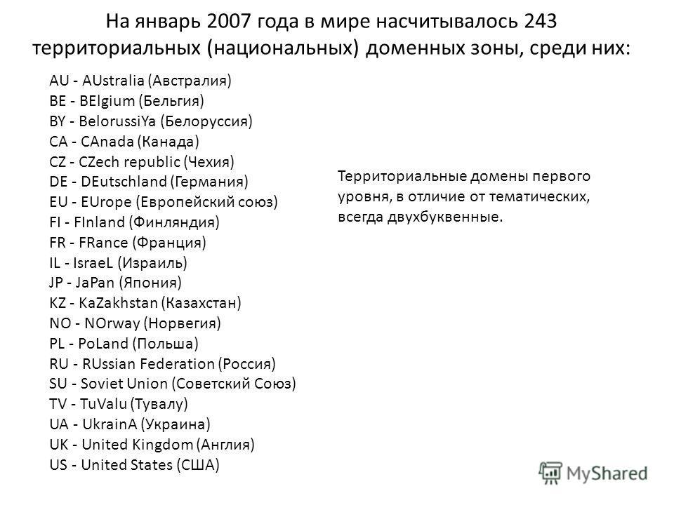 На январь 2007 года в мире насчитывалось 243 территориальных (национальных) доменных зоны, среди них: AU - AUstralia (Австралия) BE - BElgium (Бельгия) BY - BelorussiYa (Белоруссия) CA - CAnada (Канада) CZ - CZech republic (Чехия) DE - DEutschland (Г
