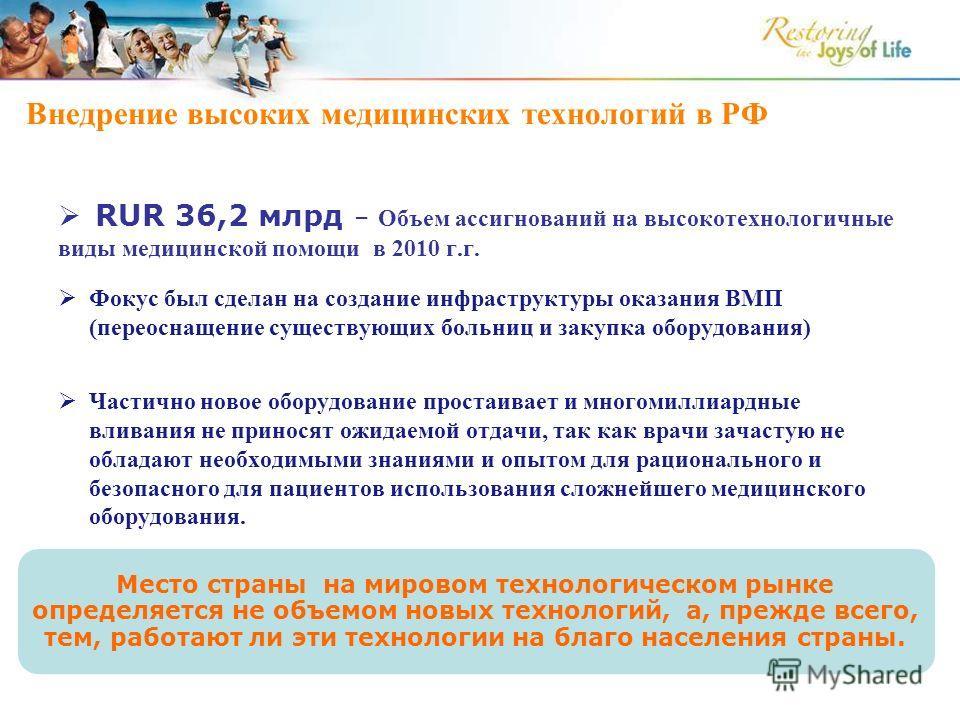 Внедрение высоких медицинских технологий в РФ RUR 36,2 млрд – Объем ассигнований на высокотехнологичные виды медицинской помощи в 2010 г.г. Фокус был сделан на создание инфраструктуры оказания ВМП (переоснащение существующих больниц и закупка оборудо