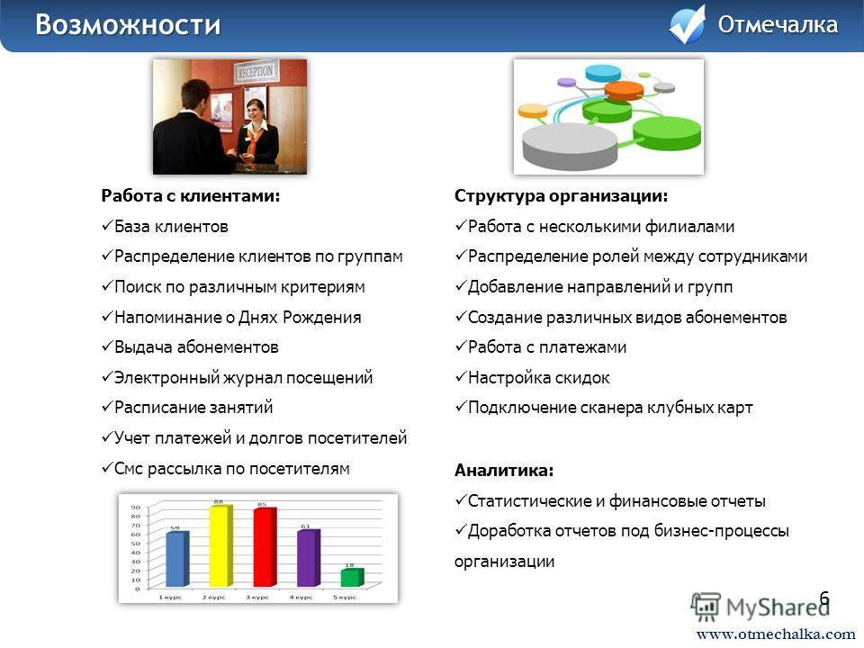 www.otmechalka.com 6 Структура организации: Работа с несколькими филиалами Распределение ролей между сотрудниками Добавление направлений и групп Создание различных видов абонементов Работа с платежами Настройка скидок Подключение сканера клубных карт