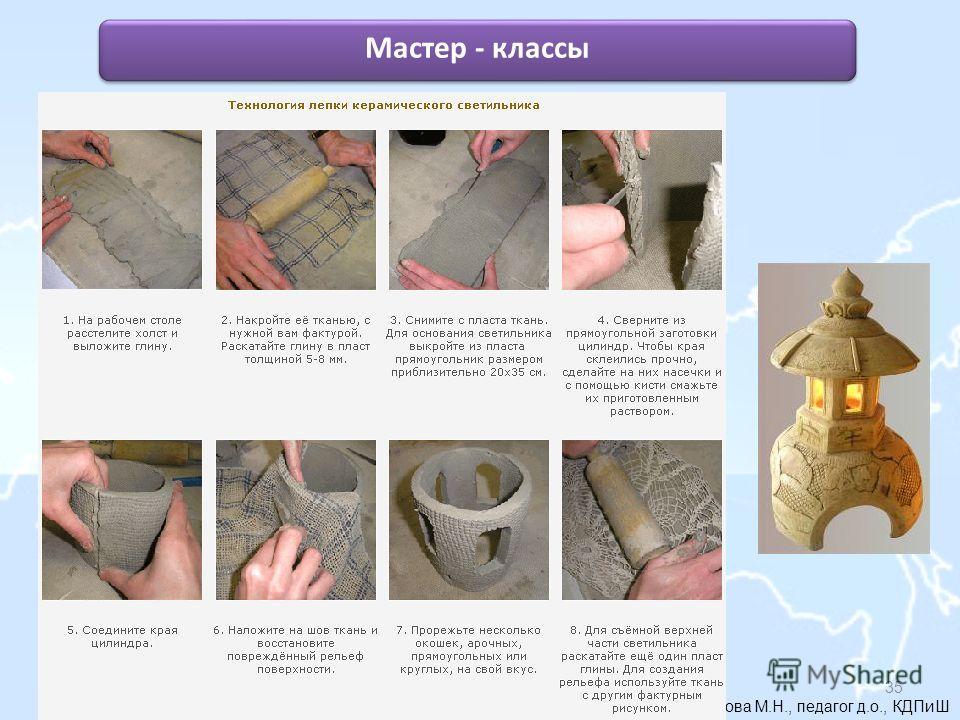 Голикова М.Н., педагог д.о., КДПиШ Мастер - классы 35
