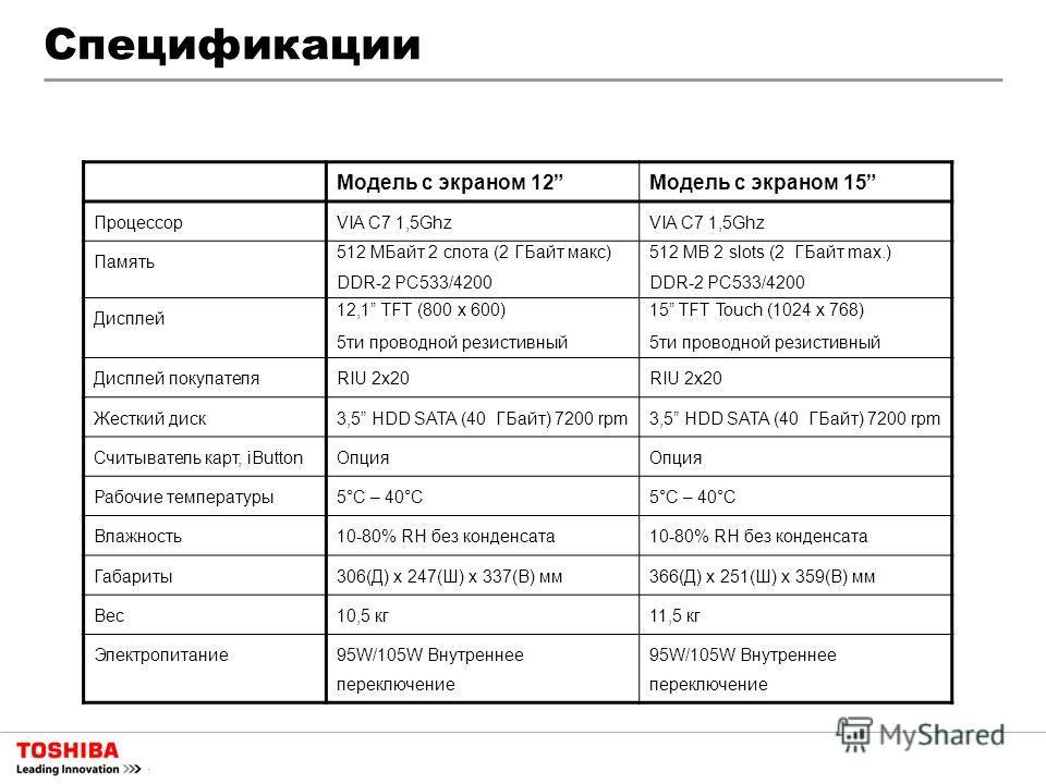 Спецификации Модель с экраном 12Модель с экраном 15 ПроцессорVIA C7 1,5Ghz Память 512 МБайт 2 слота (2 ГБайт макс) DDR-2 PC533/4200 512 MB 2 slots (2 ГБайт max.) DDR-2 PC533/4200 Дисплей 12,1 TFT (800 x 600) 5ти проводной резистивный 15 TFT Touch (10