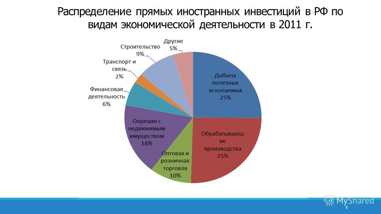 Распределение прямых иностранных инвестиций в РФ по видам экономической деятельности в 2011 г. 8