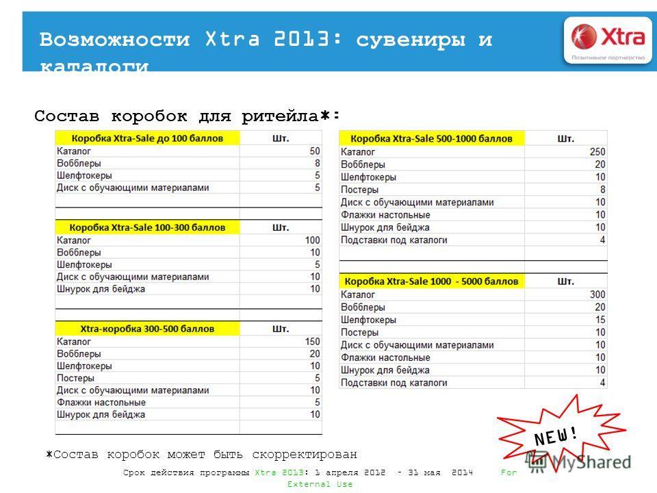 NEW! Состав коробок для ритейла*: Срок действия программы Xtra 2013: 1 апреля 2012 – 31 мая 2014 For External Use Возможности Xtra 2013: сувениры и каталоги *Состав коробок может быть скорректирован