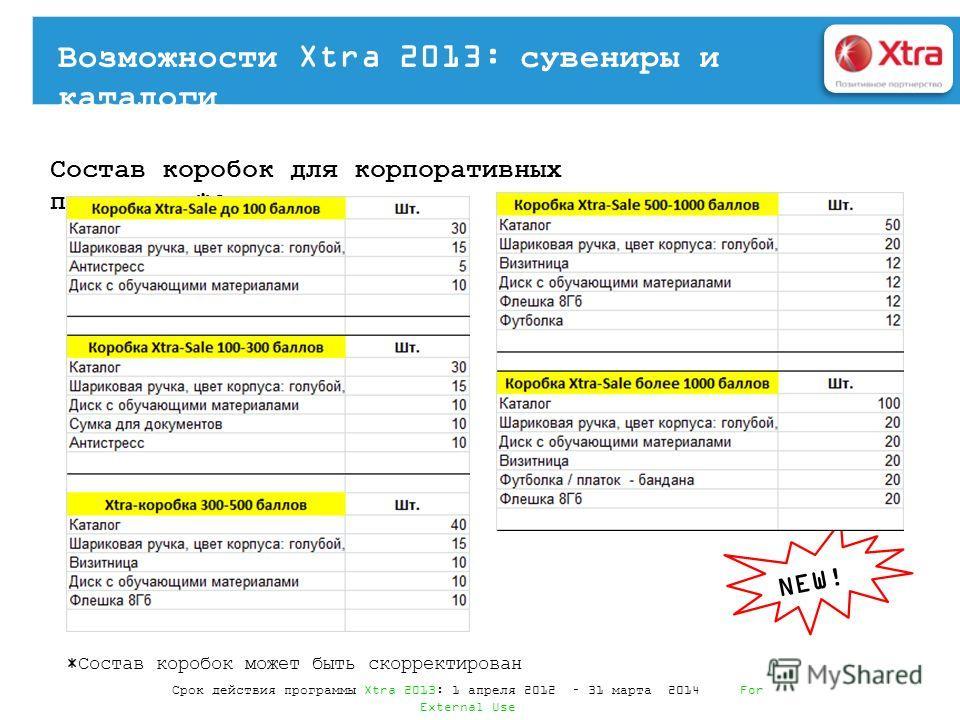 NEW! Состав коробок для корпоративных партнеров*: Возможности Xtra 2013: сувениры и каталоги *Состав коробок может быть скорректирован Срок действия программы Xtra 2013: 1 апреля 2012 – 31 марта 2014 For External Use