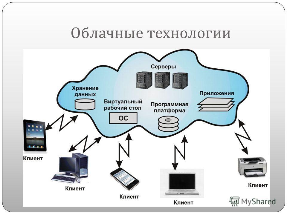 Облачные технологии