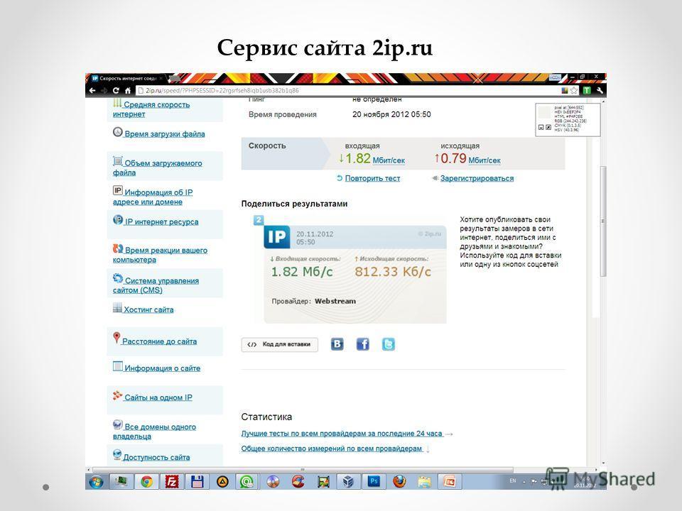 Сервис сайта 2ip.ru