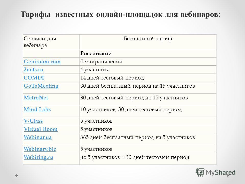 Сервисы для вебинара Бесплатный тариф Российские Geniroom.comбез ограничения 2nets.ru4 участника COMDI14 дней тестовый период GoToMeeting30 дней бесплатный период на 15 участников MetroNet30 дней тестовый период до 15 участников Mind Labs10 участнико