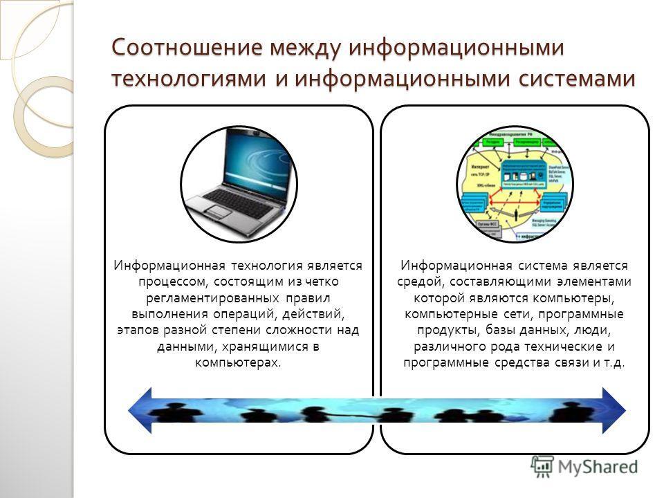 Соотношение между информационными технологиями и информационными системами Информационная технология является процессом, состоящим из четко регламентированных правил выполнения операций, действий, этапов разной степени сложности над данными, хранящим