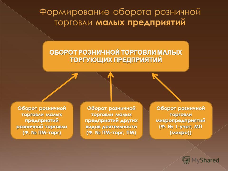 форма 3 торг пм скачать бланк от 27.08.2014