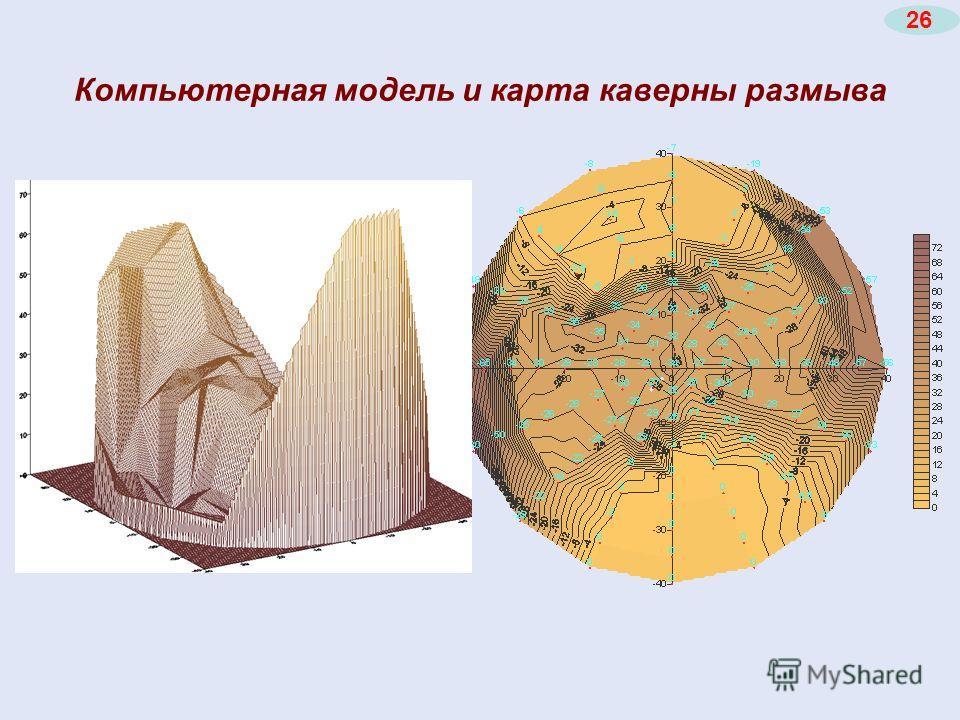 Компьютерная модель и карта каверны размыва 26