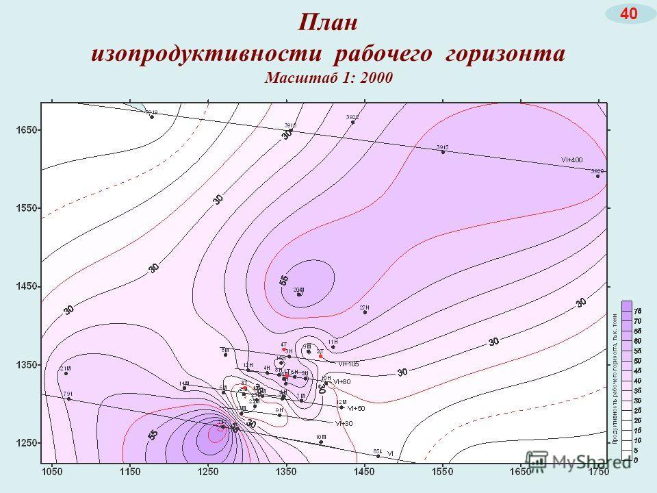План изопродуктивности рабочего горизонта Масштаб 1: 2000 40