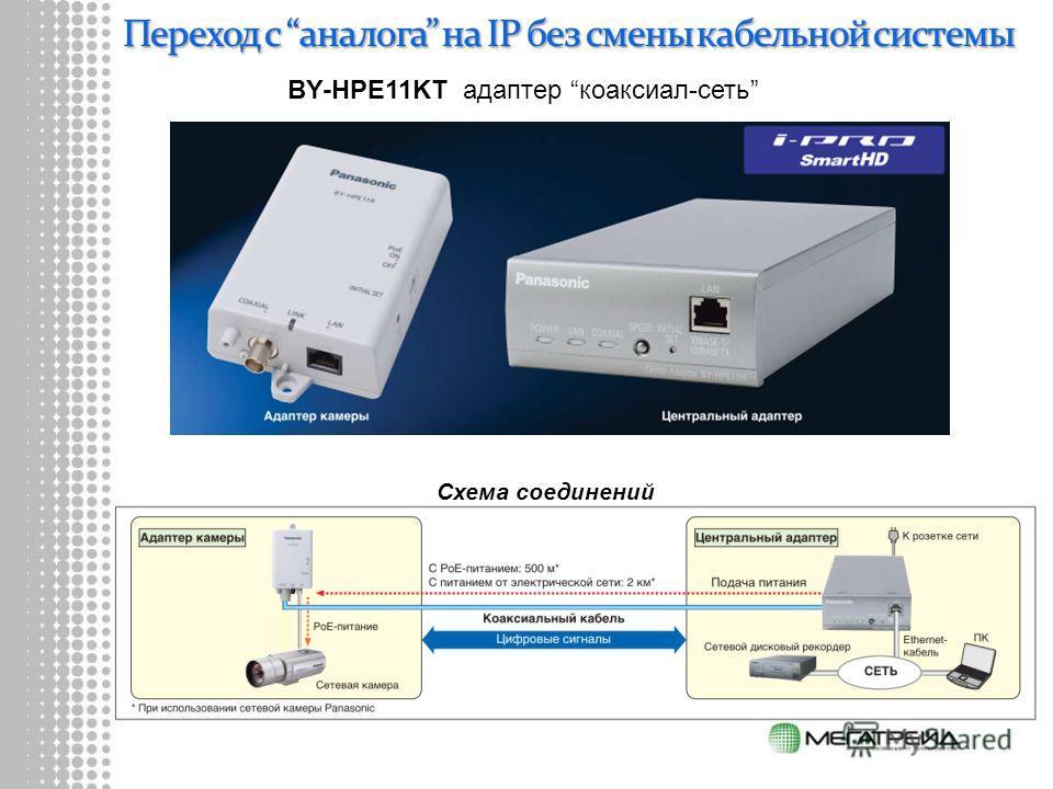 BY-HPE11KT адаптер коаксиал-сеть Схема соединений
