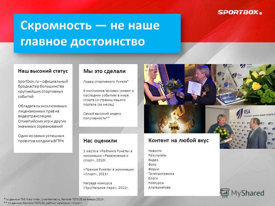 Скромность не наше главное достоинство Наш высокий статус Sportbox.ru – официальный бродкастер большинства крупнейших спортивных событий Обладатель эксклюзивных лицензионных прав на видеотрансляцию Олимпийских игр и других значимых соревнований Один