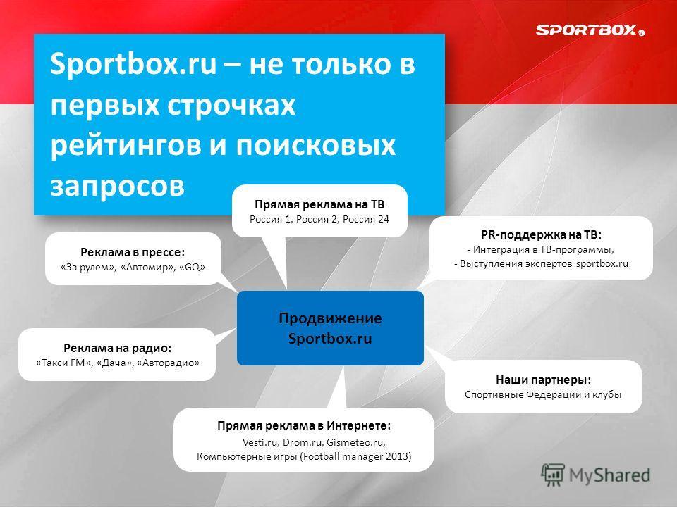 Sроrtbox.ru – не только в первых строчках рейтингов и поисковых запросов Продвижение Sportbox.ru Прямая реклама на ТВ Россия 1, Россия 2, Россия 24 PR-поддержка на ТВ: - Интеграция в ТВ-программы, - Выступления экспертов sportbox.ru Реклама в прессе: