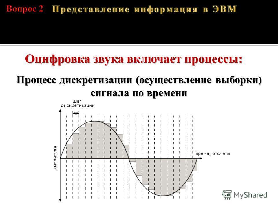 Оцифровка звука включает процессы: A – 01000001, B – 01000010, C – 01000011, D – 01000100 Процесс дискретизации (осуществление выборки) сигнала по времени