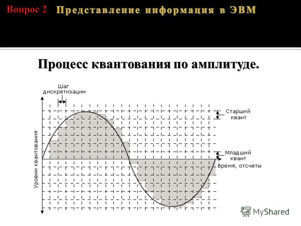 A – 01000001, B – 01000010, C – 01000011, D – 01000100 Процесс квантования по амплитуде.