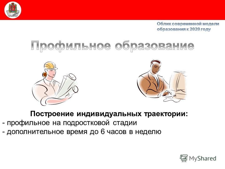 Министерство образования и науки Красноярского края Построение индивидуальных траектории: - профильное на подростковой стадии - дополнительное время до 6 часов в неделю