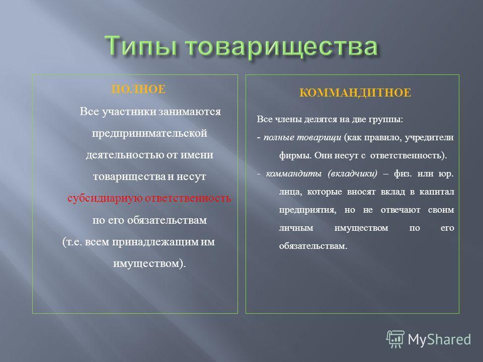 ПОЛНОЕ Все участники занимаются предпринимательской деятельностью от имени товарищества и несут субсидиарную ответственность по его обязательствам ( т. е. всем принадлежащим им имуществом ). КОММАНДИТНОЕ Все члены делятся на две группы : - полные тов