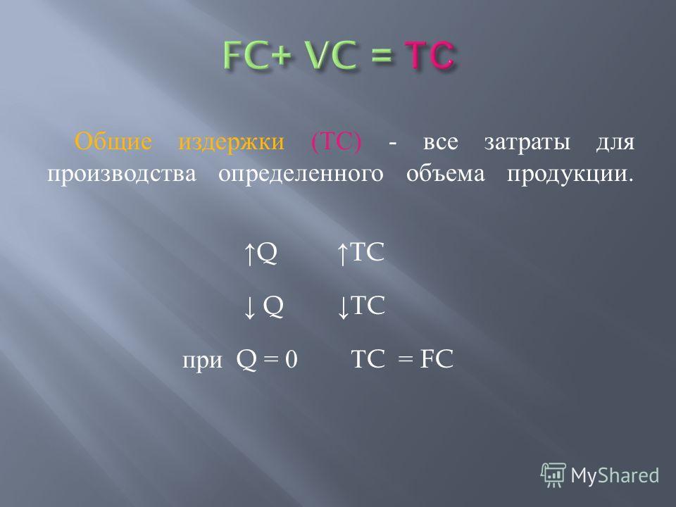 Общие издержки ( ТС ) - все затраты для производства определенного объема продукции. Q TC при Q = 0 Т C = FC