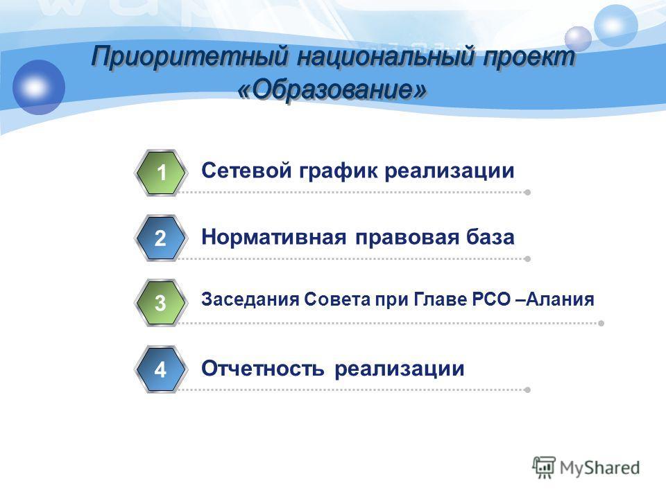 Сетевой график реализации 1 Нормативная правовая база 2 Заседания Совета при Главе РСО –Алания 3 Отчетность реализации 4