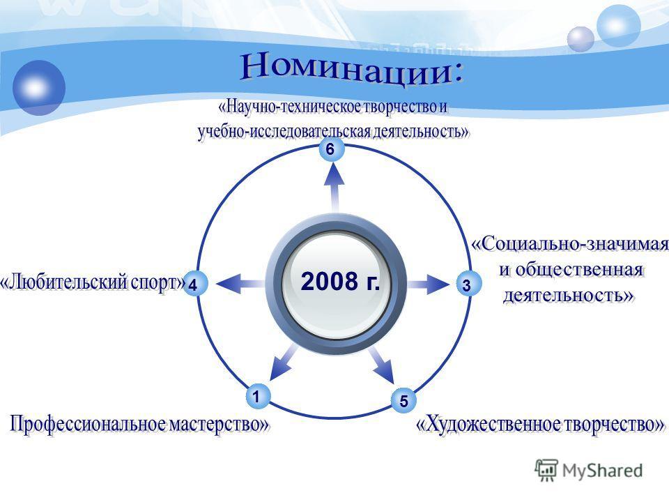 2008 г. 6 5 4 3 1