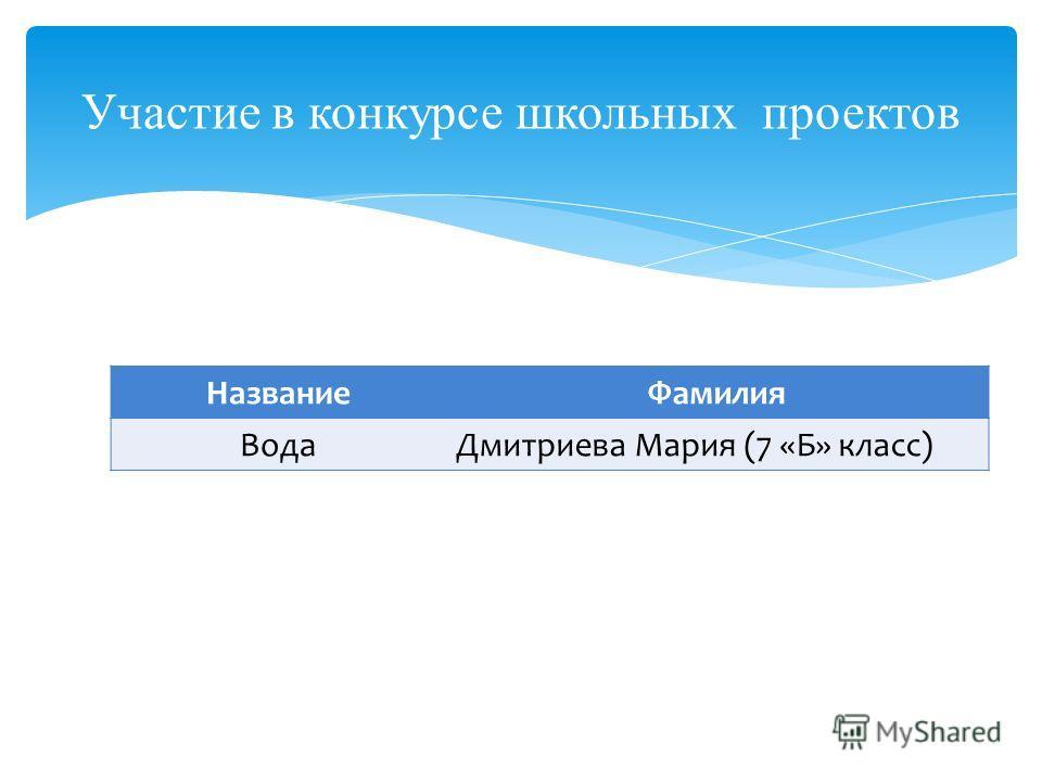 Участие в конкурсе школьных проектов НазваниеФамилия ВодаДмитриева Мария (7 «Б» класс)