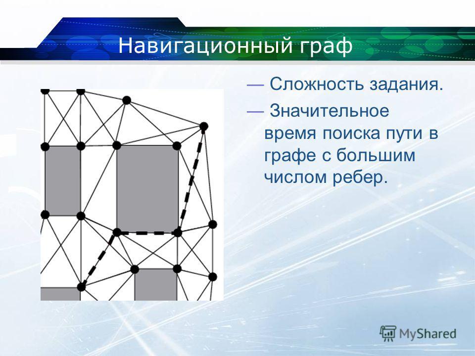 Навигационный граф Сложность задания. Значительное время поиска пути в графе с большим числом ребер.