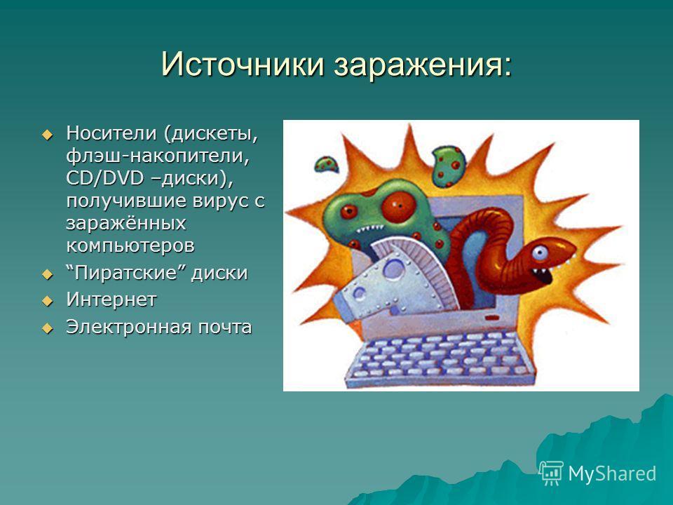 Источники заражения: Носители (дискеты, флэш-накопители, CD/DVD –диски), получившие вирус с заражённых компьютеров Носители (дискеты, флэш-накопители, CD/DVD –диски), получившие вирус с заражённых компьютеров Пиратские диски Пиратские диски Интернет
