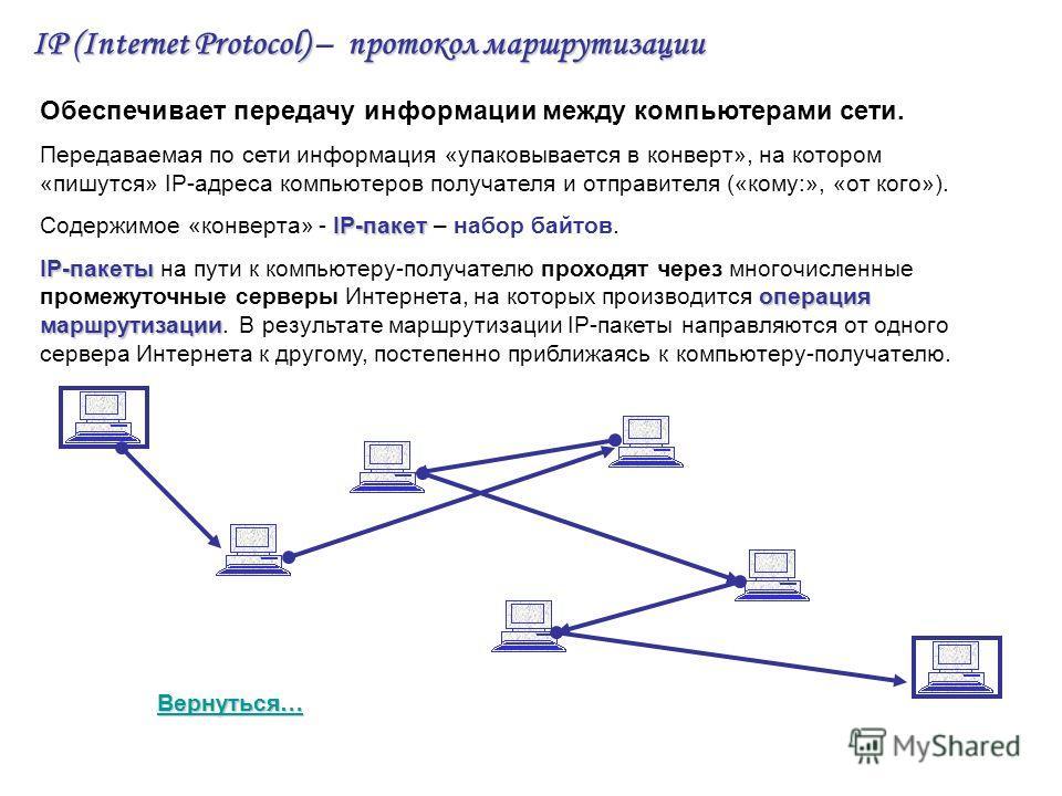 IP (Internet Protocol)протокол маршрутизации IP (Internet Protocol) – протокол маршрутизации Обеспечивает передачу информации между компьютерами сети. Передаваемая по сети информация «упаковывается в конверт», на котором «пишутся» IP-адреса компьютер